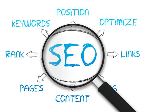 All encompassing SEO