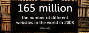 165 Million