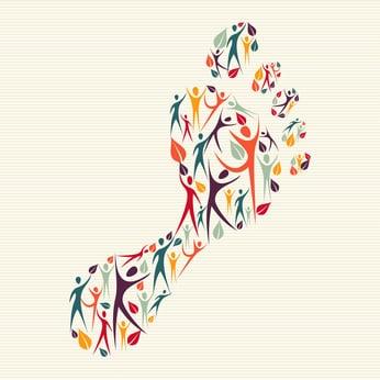 Social Footprint