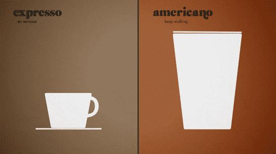 Copywriting versus Bloggging