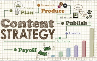 Develop your content plan