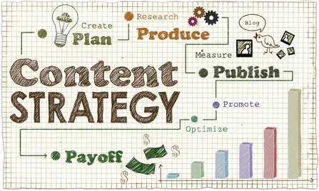 Develop your content plan