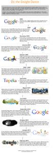 GoogleDance