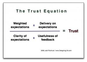 Trustequation