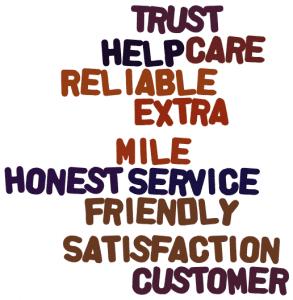 Service Word Cloud