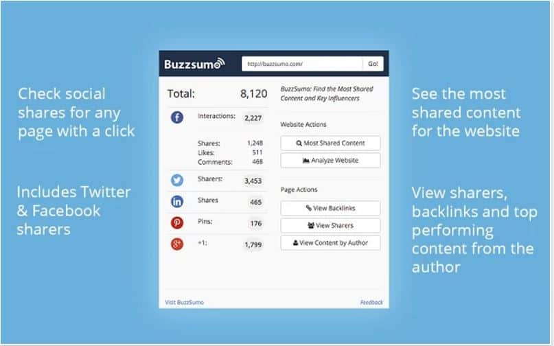 Buzzsumo - Social Marketing Extension