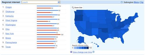 """Search insights show """"couch"""" has higher search in some areas"""