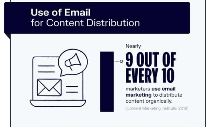 email distribution stats
