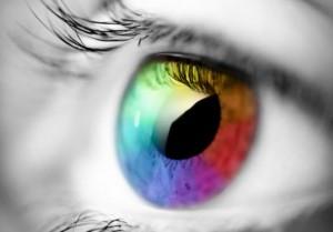 Perception Image