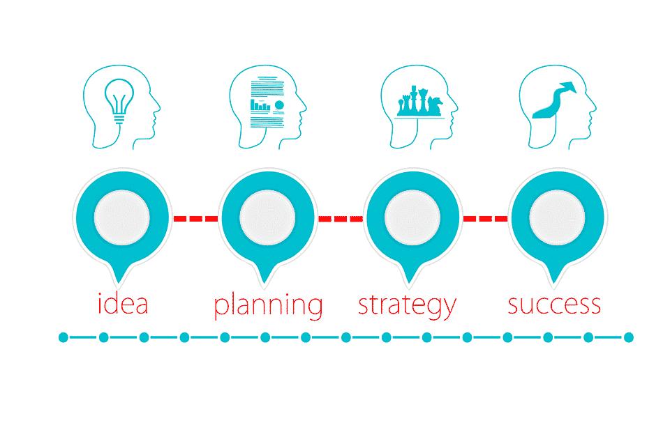storytelling planning
