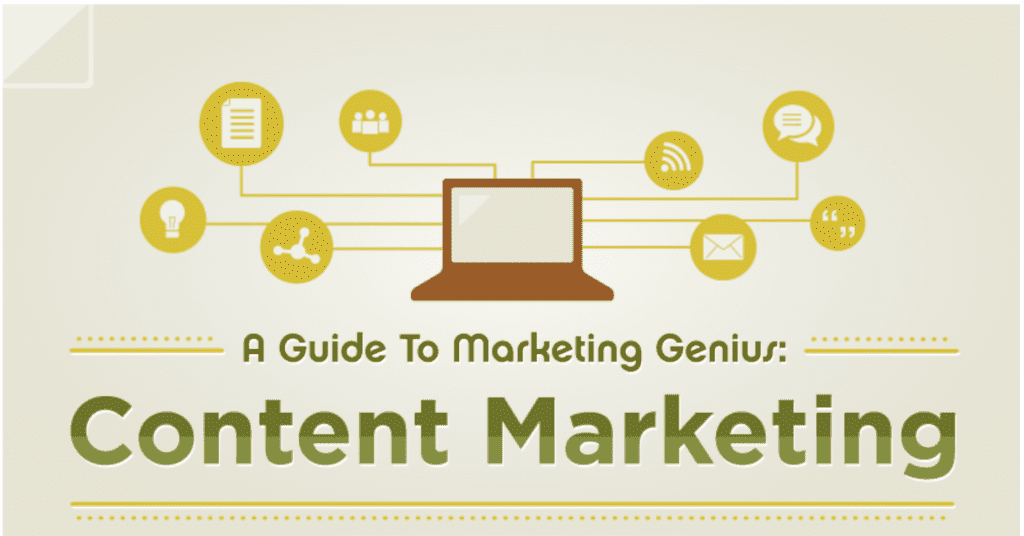 A Guide to Marketing Genius: Infographic from DemandMetric