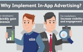 In-App Ads Infographic