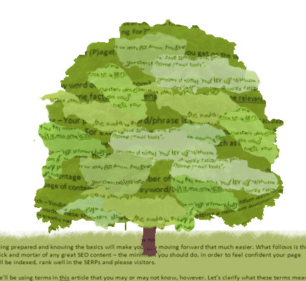 Organic SEO Tree