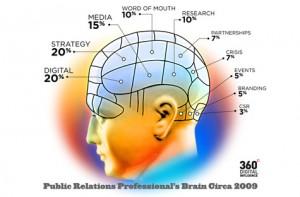pr_brain2