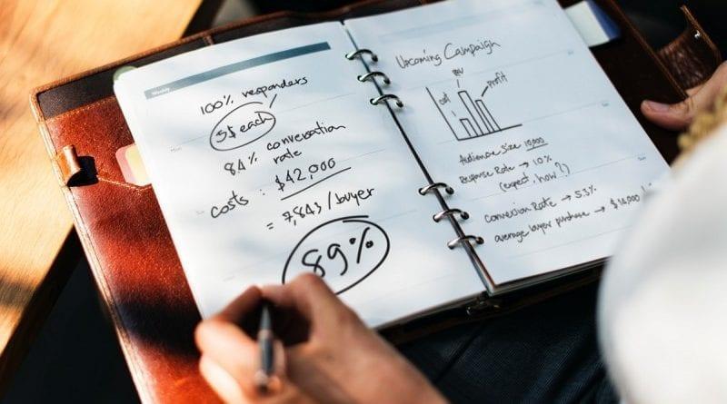 SMART marketing business plan