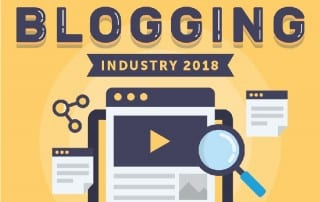 state of blogging 2018 infographic