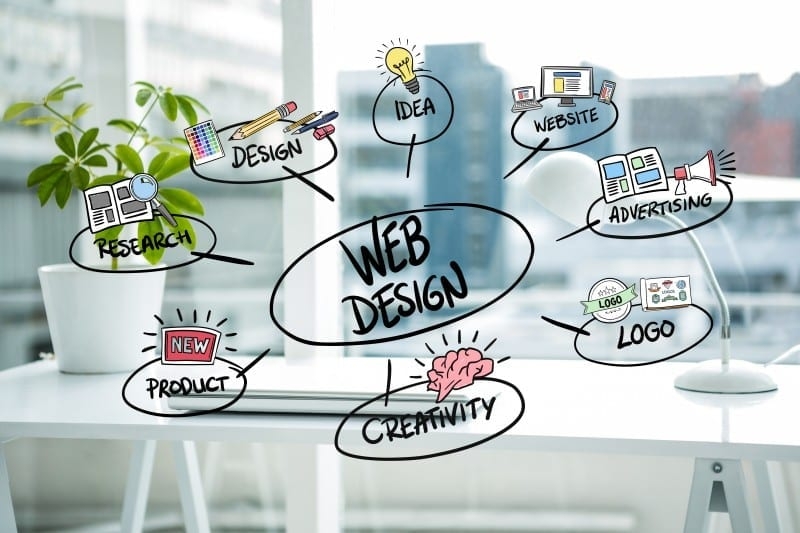 website builder and business graphics with office background