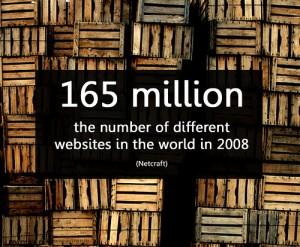 Websites in 2008